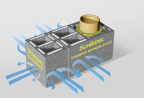 Schiedel Thermo Rondo Plus